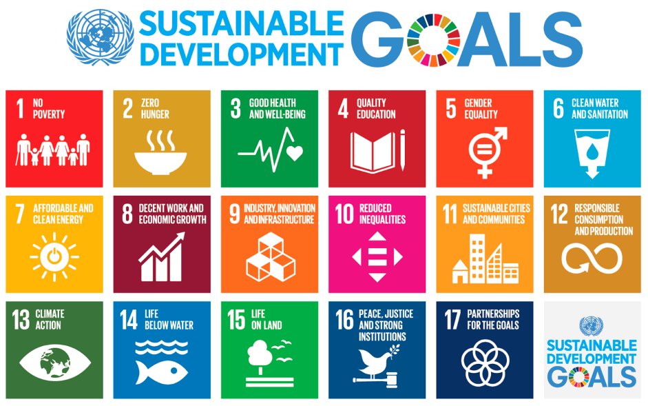 The United Nation's list of Sustainable Development Goals