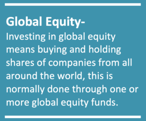 Investing in global equity means buying and holding shares of companies from all around the world, this is normally done through one or more global equity funds